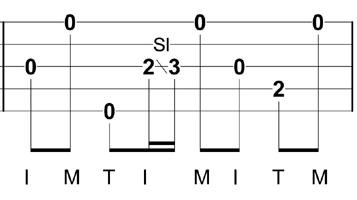 CME: Stanley Style Banjo - A Primer